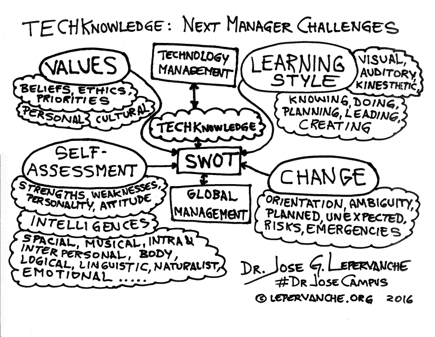 techknowledge-manager-challenge-bw